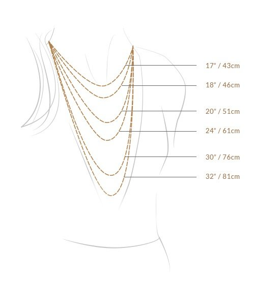 Size Guide Necklaces Monica Vinader